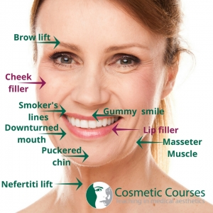 advanced botox and dermal filler treatments